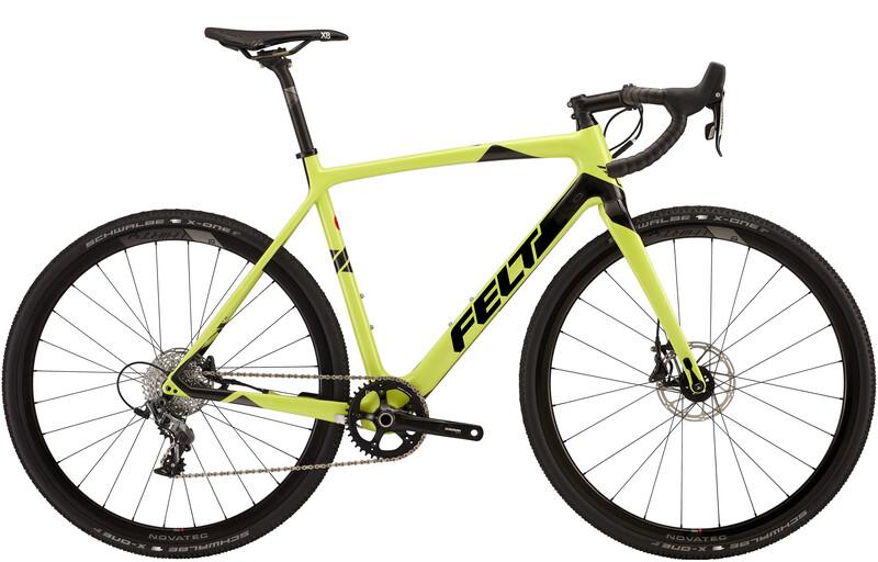 F4x gloss pistachio Rennräder