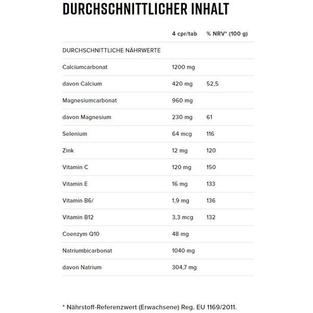 NAMEDSPORT ProBasic Mineralien 120 Tabeletten