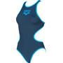 shark/turquoise
