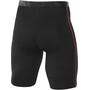Löffler WS Transtex Light Boxer Shorts Herren black/red
