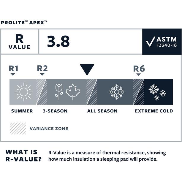 Therm-a-Rest ProLite Apex Makuualusta Regular Leveä, heat wave