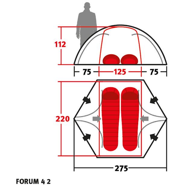 Wechsel Forum 4 2 Zelt