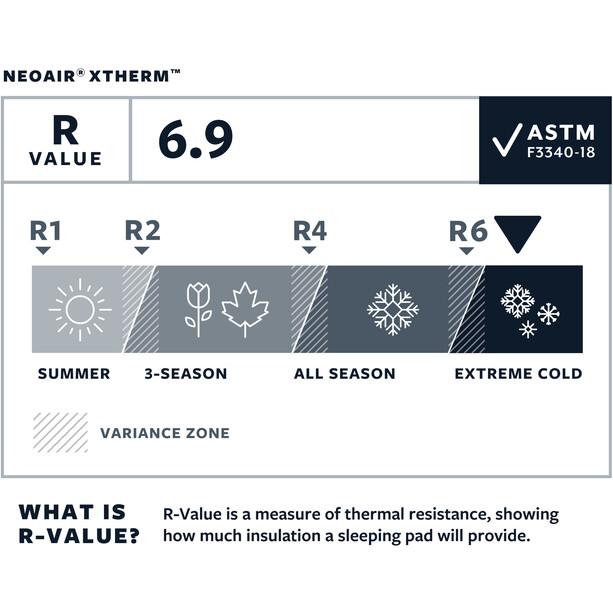 Therm-a-Rest NeoAir Xtherm Mat Large vapor