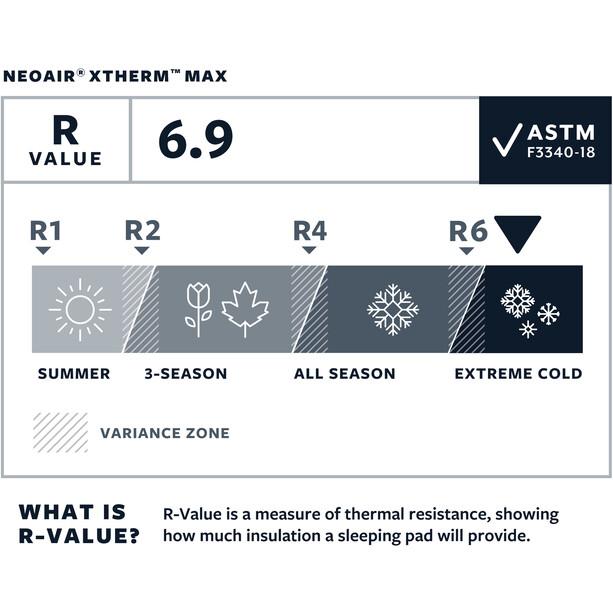 Therm-a-Rest NeoAir XTherm MAX Mat Large vapor