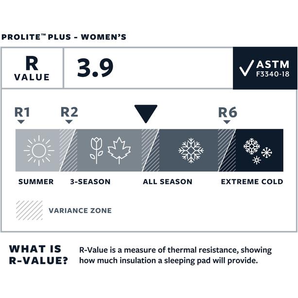 Therm-a-Rest ProLite Plus Mat Regular Women cayenne