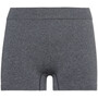 Odlo Performance Warm Eco Panties Damen grey melange/black