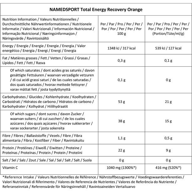 NAMEDSPORT Total Energy Recovery Iso Drink Beutel 16 x 40g Orange