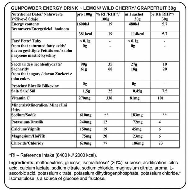 Tactical Foodpack Meal Delta Ration taske 390g, Diverse