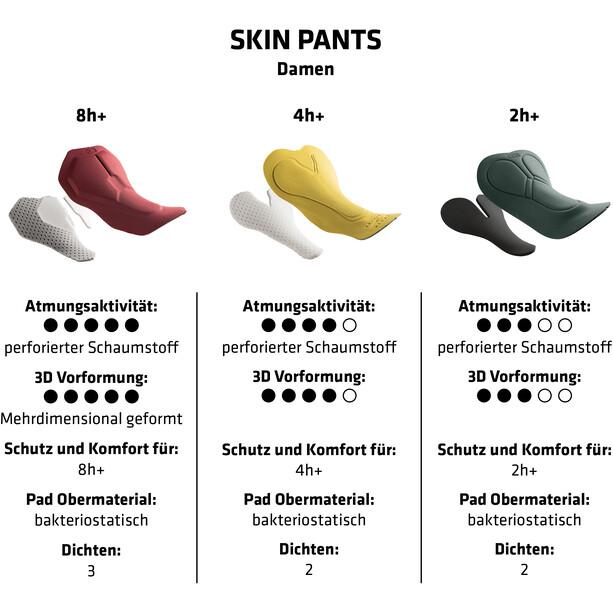 Schöffel 4h Skin Pants Women, noir