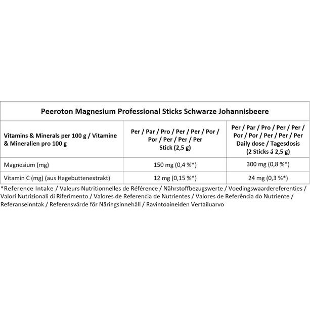 Peeroton Magnesium Professional Sticks Boks 20 x 2,5 g, Black Currant