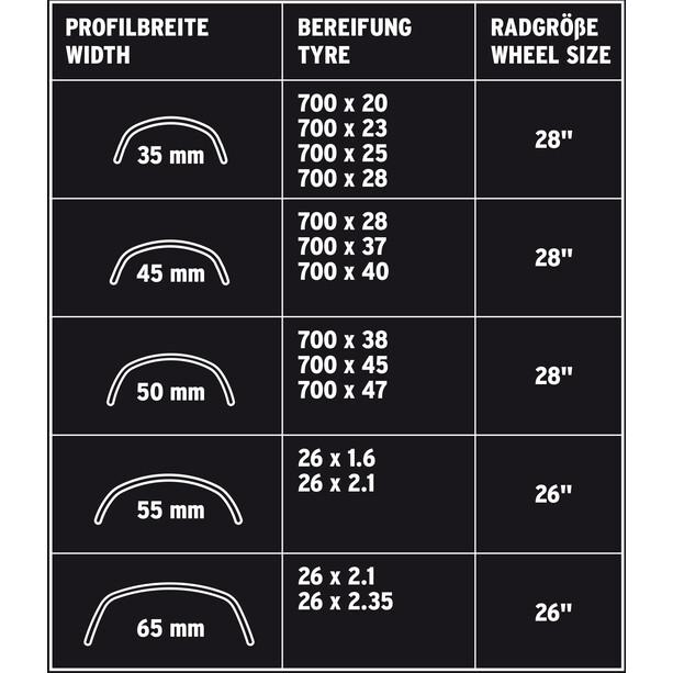 "SKS Longboard 45 Schutzbleche 28"" schwarz"