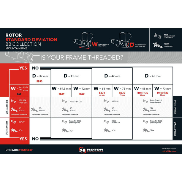 Rotor BB30/24 Tretlager MTB 68/73mm Stahl