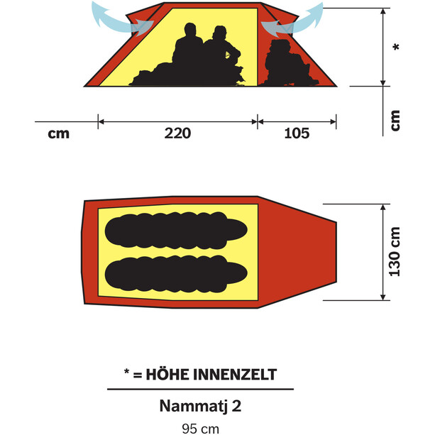 Hilleberg Nammatj 2 Zelt red