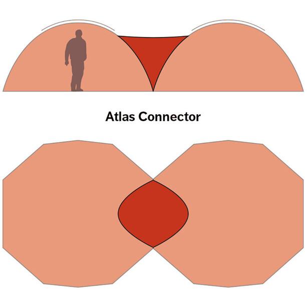 Hilleberg Atlas Connector röd