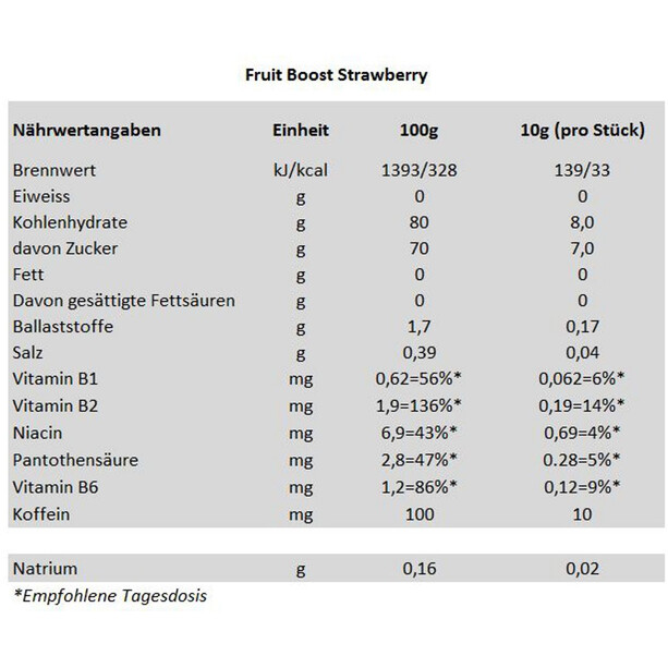 Isostar High Energy Fruit Boost Gelee 100g Erdbeere