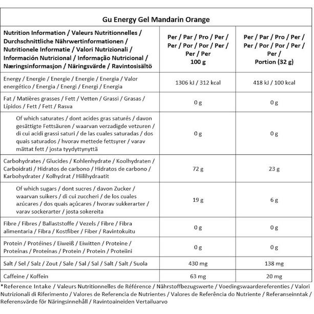 GU Energy Sachet de gel 24 x 32g, Mixed