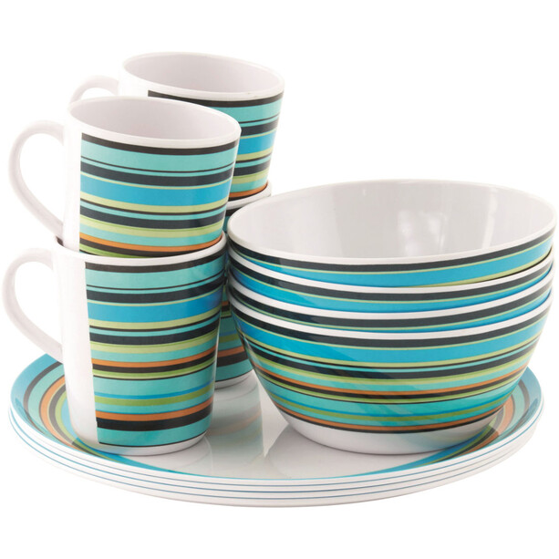 Easy Camp Java Melamine Set