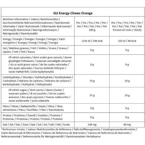 GU Energy Chews Box 18 x 54g Orange