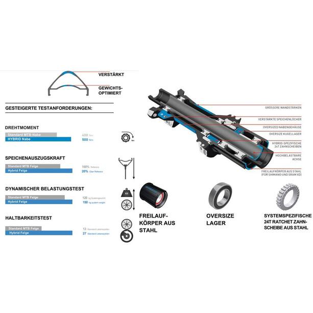 """DT Swiss HXC 1200 Spline Rear Wheel 27,5"""" Hybrid Boost black"""