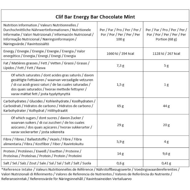CLIF Bar Energy Riegel Box 12 x 68g Schoko-Minze