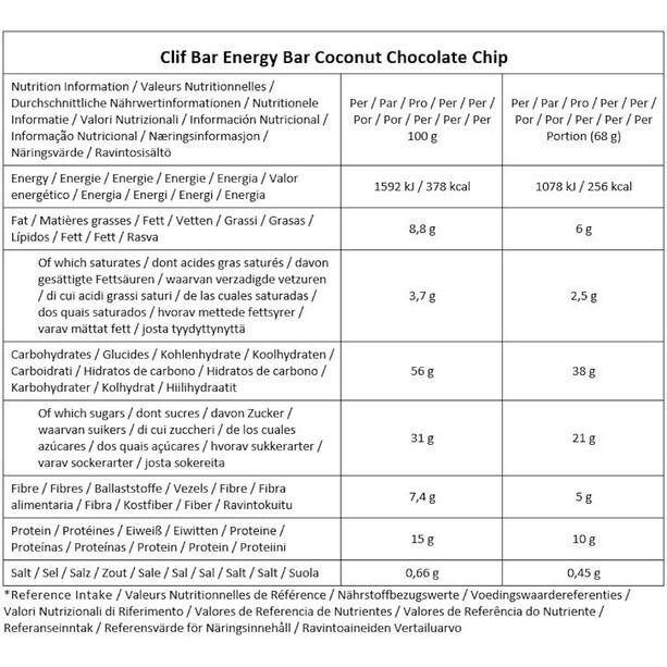 CLIF Bar Energy Riegel Box 12 x 68g Kokosnuss Schokolade Chip