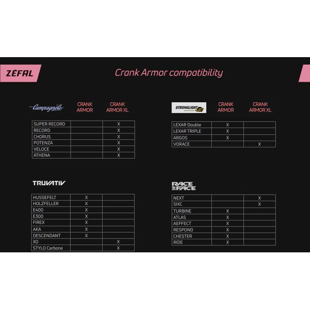 Zefal Crank Armor XL Kurbelschutz 1 Paar schwarz