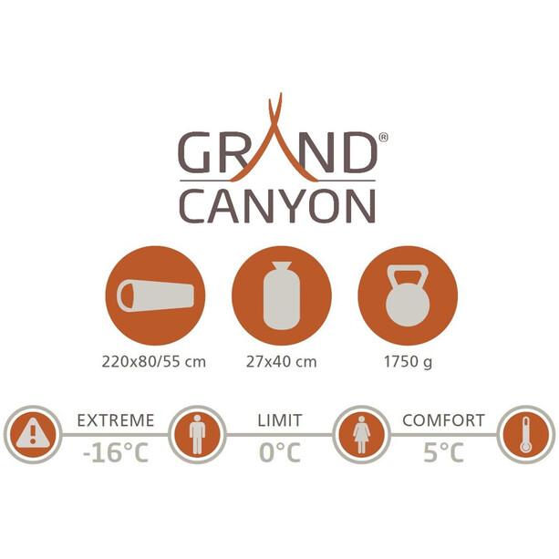 Grand Canyon Kansas 195 Schlafsack green