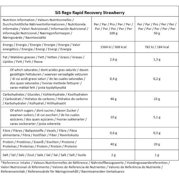 SiS Rego Rapid Recovery Box 18x50g Erdbeere