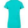 La Sportiva Windy T-Shirt Damen aqua