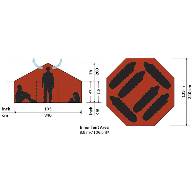 Hilleberg Altai UL Basic Tent red