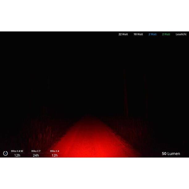 Lupine Blika RX 7 Stirnlampe