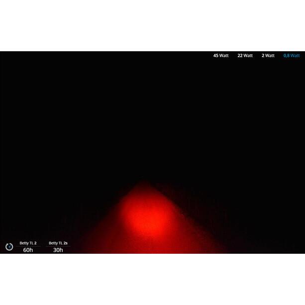 Lupine Betty TL 2 Taschenlampe