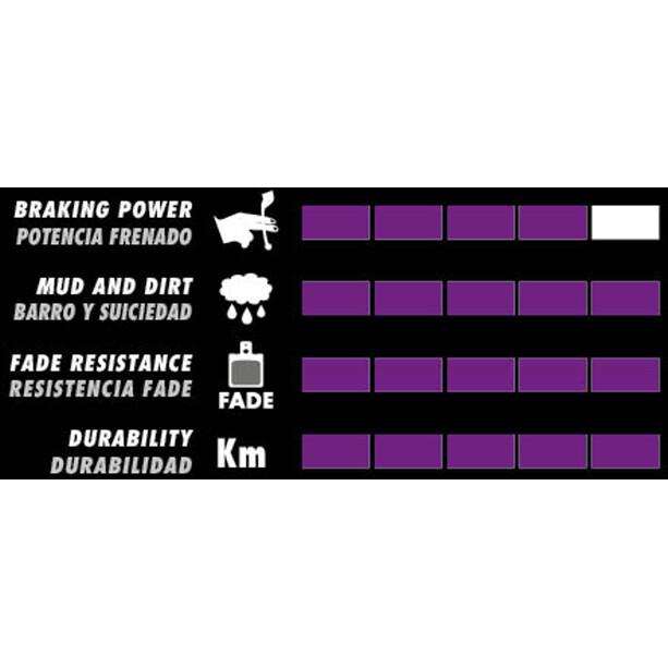 GALFER BIKE E-Bike Bremsbeläge für Shimano XTR/SLX