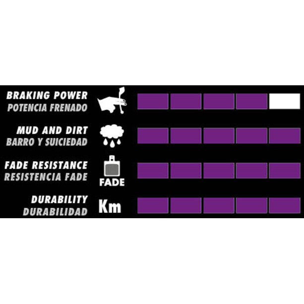 GALFER BIKE E-Bike Brake Pads For SRAM Level/T/TL