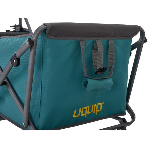 Uquip Buddy Faltwagen petrol/schwarz