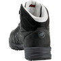 Mammut Mercury III Mid LTH Shoes Herr black-black