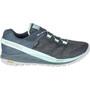 Merrell Antora GTX Shoes Dam turbulence