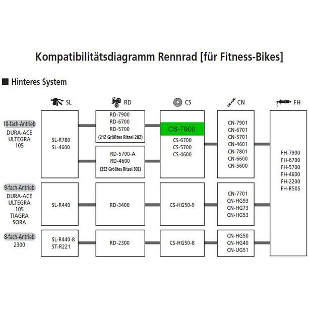 Shimano Dura-Ace CS-7900 Kassette 10-fach silber