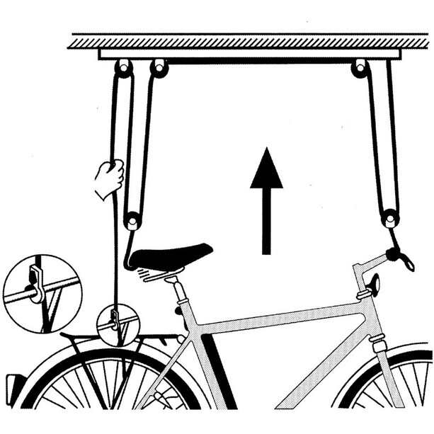 Atlantic Bike ceiling lift